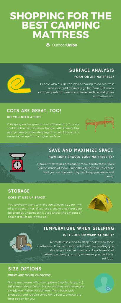 choosing-the-best-camping-mattress-infographic