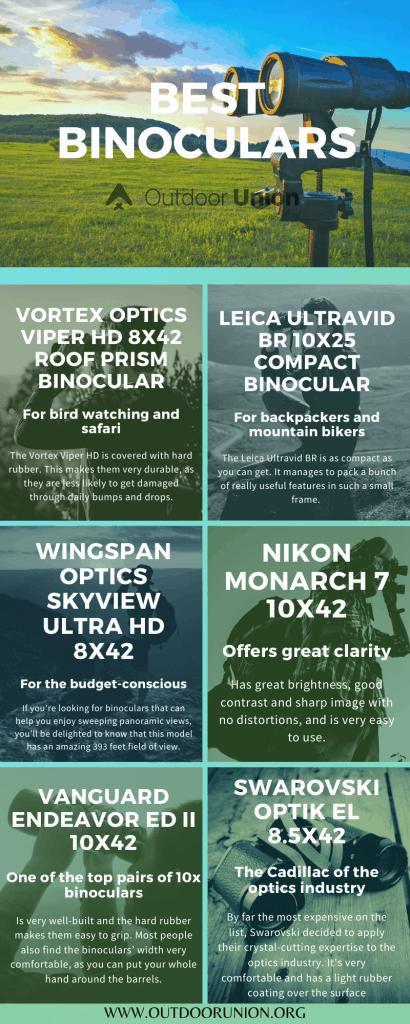 best-binoculars-infographic-outdoor-union